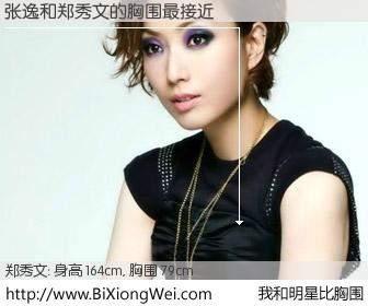 #我和明星比胸围# 身高 162cm,胸围 79cm,你自己都没想到吧?张逸与香港歌星郑秀文的胸围最接近!有图有真相: