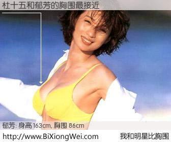 #我和明星比胸围# 身高 163cm,胸围 86cm,有目共睹,杜十五与台湾演员郁芳的胸围最接近!有图有真相:
