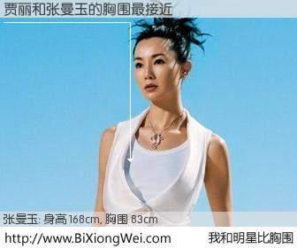 #我和明星比胸围# 身高 167cm,胸围 83cm,毫无疑问,贾丽与香港影星张曼玉的胸围最接近!有图有真相: