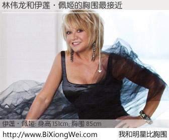 #我和明星比胸围# 身高 150cm,胸围 85cm,理所当然,林伟龙与英国音乐剧天后伊莲·佩姬的胸围最接近!有图有真相: