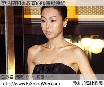 #我和明星比胸围# 身高 171cm,胸围 79cm,显而易见,范浩南与韩国演员金敏喜的胸围最接近!有图有真相: