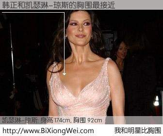 #我和明星比胸围# 身高 173cm,胸围 92cm,一看就知,韩正与英国影星凯瑟琳-琼斯的胸围最接近!有图有真相: