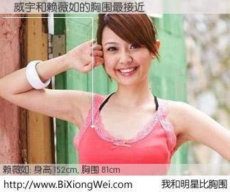 #我和明星比胸围# 身高 150cm,胸围 81cm,哇,我的神啊!蘇威宇与台湾影星赖薇如的胸围最接近!有图有真相: