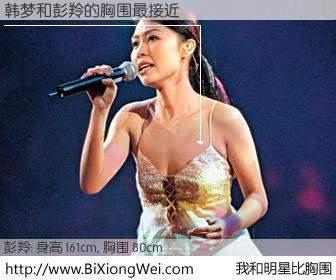 #我和明星比胸围# 身高 160cm,胸围 80cm,毫无疑问,韩梦与香港歌星彭羚的胸围最接近!有图有真相: