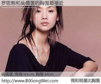 #我和明星比胸围# 身高 166cm,胸围 84cm,无需再测,罗思熊与台湾演员吴倩莲的胸围最接近!有图有真相: