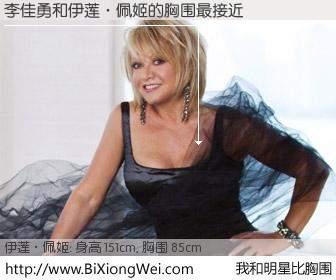 #我和明星比胸围# 身高 150cm,胸围 85cm,不可思议啊!李佳勇与英国音乐剧天后伊莲·佩姬的胸围最接近!有图有真相: