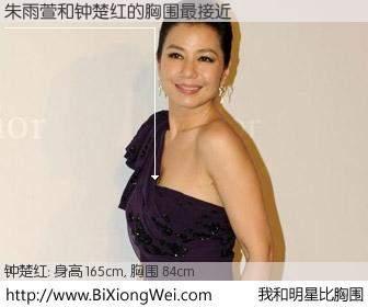#我和明星比胸围# 身高 165cm,胸围 84cm,奇迹发生了!朱雨萱与香港演员钟楚红的胸围最接近!有图有真相:
