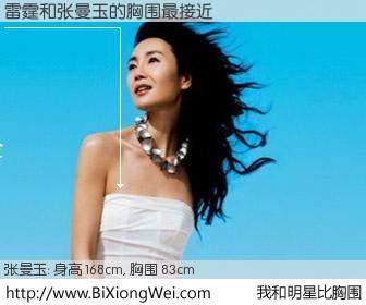 #我和明星比胸围# 身高 168cm,胸围 83cm,显而易见,雷霆与香港影星张曼玉的胸围最接近!有图有真相: