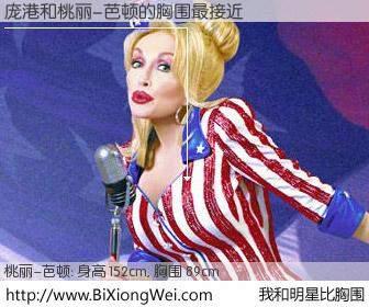 #我和明星比胸围# 身高 150cm,胸围 89cm,别不好意思!庞港与美国歌星桃丽-芭顿的胸围最接近!有图有真相: