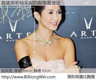 #我和明星比胸围# 身高 164cm,胸围 92cm,显而易见,盛建英与香港演员杨采妮的胸围最接近!有图有真相: