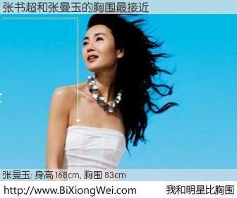 #我和明星比胸围# 身高 168cm,胸围 83cm,一看就知,张书超与香港影星张曼玉的胸围最接近!有图有真相: