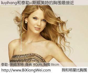 #我和明星比胸围# 身高 180cm,胸围 86cm,不可思议啊!liuyihang与美国歌星泰勒-斯威芙特的胸围最接近!有图有真相: