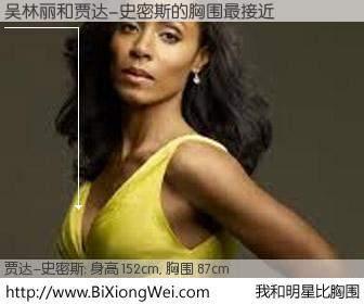 #我和明星比胸围# 身高 150cm,胸围 87cm,显而易见,吴林丽与美国影星贾达-史密斯的胸围最接近!有图有真相: