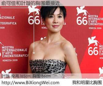 #我和明星比胸围# 身高 165cm,胸围 86cm,地球人都知道,俞可佳与美籍华裔女星叶璇的胸围最接近!有图有真相: