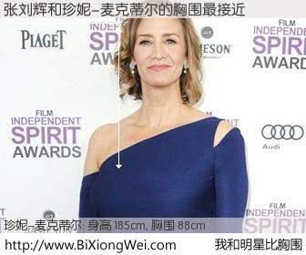 #我和明星比胸围# 身高 185cm,胸围 88cm,我们都看见了!张刘辉与英国影星珍妮-麦克蒂尔的胸围最接近!有图有真相: