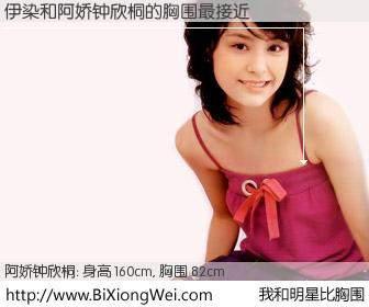 #我和明星比胸围# 身高 160cm,胸围 82cm,显而易见,伊染与香港歌星阿娇钟欣桐的胸围最接近!有图有真相: