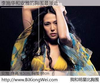 #我和明星比胸围# 身高 162cm,胸围 88cm,不用多说,李施华与台湾明星安雅的胸围最接近!有图有真相:
