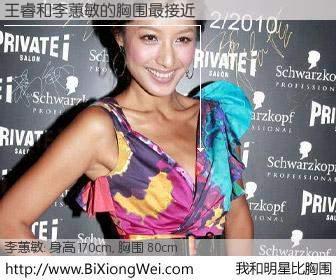 #我和明星比胸围# 身高 170cm,胸围 80cm,不可思议啊!王睿与香港明星李蕙敏的胸围最接近!有图有真相: