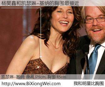 #我和明星比胸围# 身高 176cm,胸围 85cm,有目共睹,杨昊鑫与美国影星凯瑟琳-基纳的胸围最接近!有图有真相: