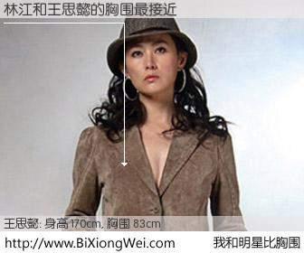 #我和明星比胸围# 身高 170cm,胸围 83cm,显而易见,林江与台湾明星王思懿的胸围最接近!有图有真相: