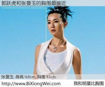 #我和明星比胸围# 身高 168cm,胸围 83cm,哇,我的神啊!郭跃虎与香港影星张曼玉的胸围最接近!有图有真相: