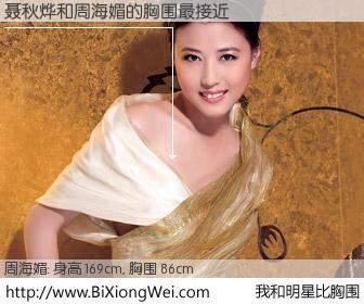 #我和明星比胸围# 身高 169cm,胸围 86cm,你自己都没想到吧?聂秋烨与香港影星周海媚的胸围最接近!有图有真相: