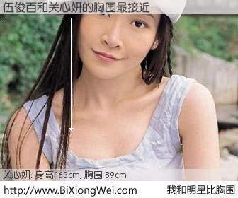 #我和明星比胸围# 身高 164cm,胸围 89cm,还用说吗?伍俊百与香港明星关心妍的胸围最接近!有图有真相: