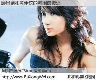 #我和明星比胸围# 身高 173cm,胸围 86cm,别不好意思!廖昌靖与香港明星黄伊汶的胸围最接近!有图有真相: