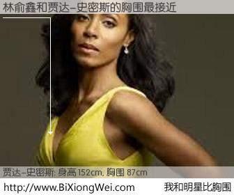 #我和明星比胸围# 身高 150cm,胸围 87cm,你自己都没想到吧?林俞鑫与美国影星贾达-史密斯的胸围最接近!有图有真相: