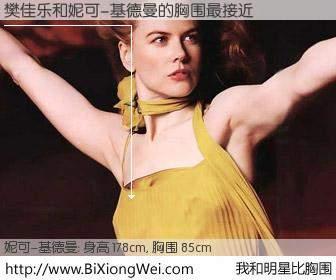 #我和明星比胸围# 身高 178cm,胸围 85cm,你必须知道:樊佳乐与美国明星妮可-基德曼的胸围最接近!有图有真相: