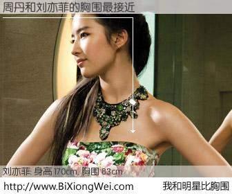 #我和明星比胸围# 身高 170cm,胸围 83cm,毫无疑问,周丹与内地明星刘亦菲的胸围最接近!有图有真相: