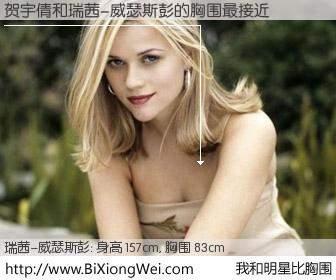 #我和明星比胸围# 身高 158cm,胸围 83cm,不言而喻,贺宇倩与美国明星瑞茜-威瑟斯彭的胸围最接近!有图有真相: