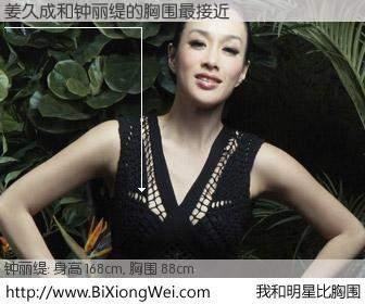 #我和明星比胸围# 身高 168cm,胸围 88cm,还用说吗?姜久成与香港影星钟丽缇的胸围最接近!有图有真相: