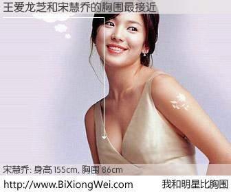 #我和明星比胸围# 身高 155cm,胸围 86cm,你自己都没想到吧?王爱龙芝与韩国明星宋慧乔的胸围最接近!有图有真相:
