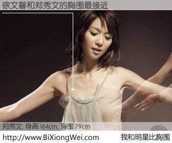 #我和明星比胸围# 身高 164cm,胸围 79cm,理所当然,徐文馨与香港歌星郑秀文的胸围最接近!有图有真相: