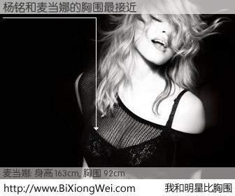 #我和明星比胸围# 身高 162cm,胸围 92cm,不用多说,杨铭与美国歌星麦当娜的胸围最接近!有图有真相: