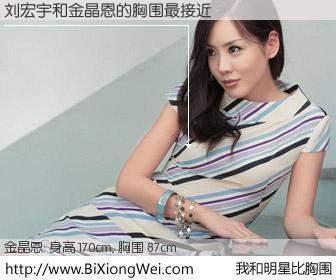 #我和明星比胸围# 身高 170cm,胸围 87cm,Oh, My God!刘宏宇与韩国明星金晶恩的胸围最接近!有图有真相: