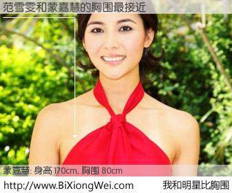 #我和明星比胸围# 身高 170cm,胸围 80cm,Oh, My God!范雪雯与香港明星蒙嘉慧的胸围最接近!有图有真相: