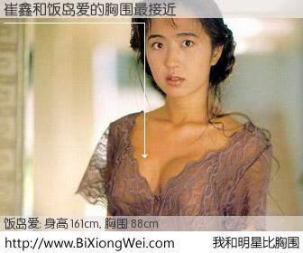 #我和明星比胸围# 身高 160cm,胸围 88cm,毫无疑问,崔鑫与日本明星饭岛爱的胸围最接近!有图有真相:
