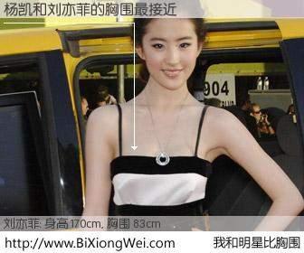 #我和明星比胸围# 身高 170cm,胸围 83cm,不可思议啊!杨凯与内地明星刘亦菲的胸围最接近!有图有真相: