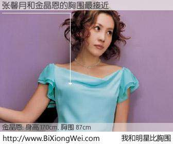 #我和明星比胸围# 身高 170cm,胸围 87cm,毫无疑问,张馨月与韩国明星金晶恩的胸围最接近!有图有真相: