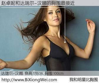 #我和明星比胸围# 身高 180cm,胸围 100cm,不可思议啊!赵卓妮与美国影星达瑞尔-汉娜的胸围最接近!有图有真相: